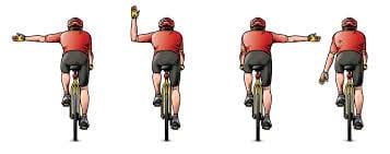 CyclingHandSignals